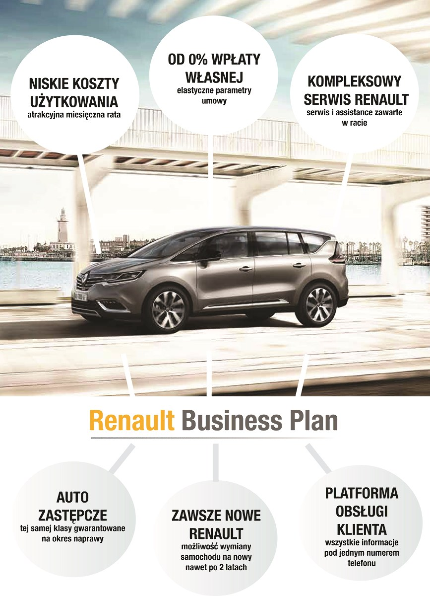 business plan of renault Ghosn's new six-year business plan for the renault-nissan alliance will develop more evs and autonomous vehicles it also will accelerate the pace of platform-sharing between renault, nissan.