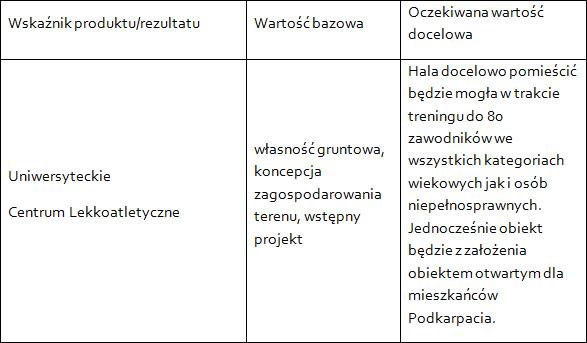 Fot. Materiały Uniwersytetu Rzeszowskiego